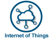 Timesys software engineering services has helped customers accelerate IoT development and integration