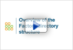 view overview of Factory embedded Linux distribution builder demo