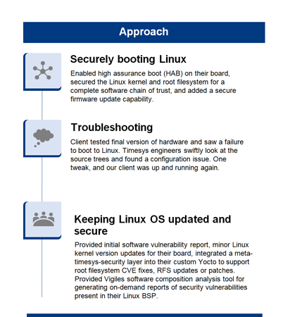 Timesys medical device security case study details