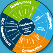 Timesys TimeStorm IDE for embedded application and system development