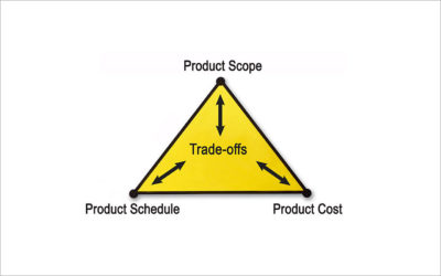 Secure Product Management: Reducing Security Trade-offs Part 2